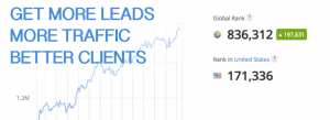 Search Engine optimization San Diego Krasovetz Consulting